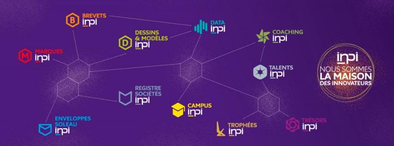 Architecture de marque INPI par l'agence secrète